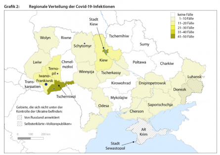 Covid-19 cases in Ukraine, by region (source: Ukraine-Analysen Nr. 232)